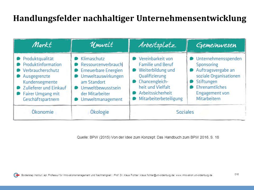 016 Borderstep Institut | apl.Professur für Innovationsmanagement und Nachhaltigkeit | Prof.