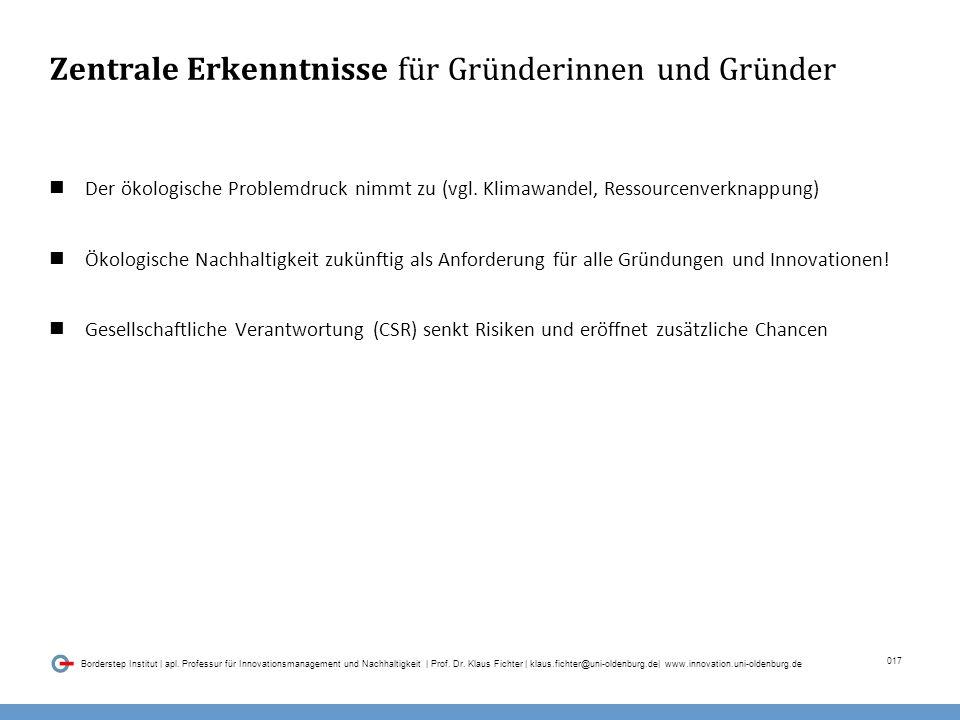 017 Borderstep Institut | apl.Professur für Innovationsmanagement und Nachhaltigkeit | Prof.