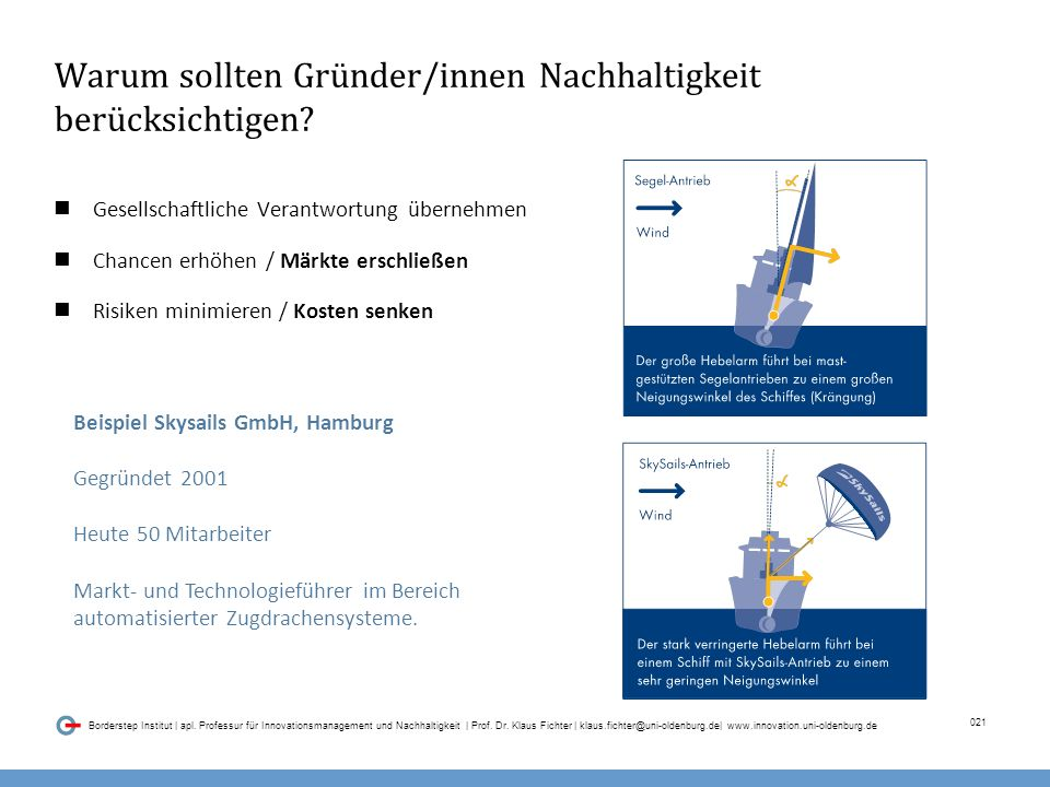 021 Borderstep Institut | apl.Professur für Innovationsmanagement und Nachhaltigkeit | Prof.