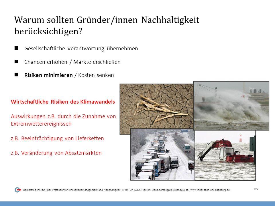 022 Borderstep Institut | apl. Professur für Innovationsmanagement und Nachhaltigkeit | Prof.