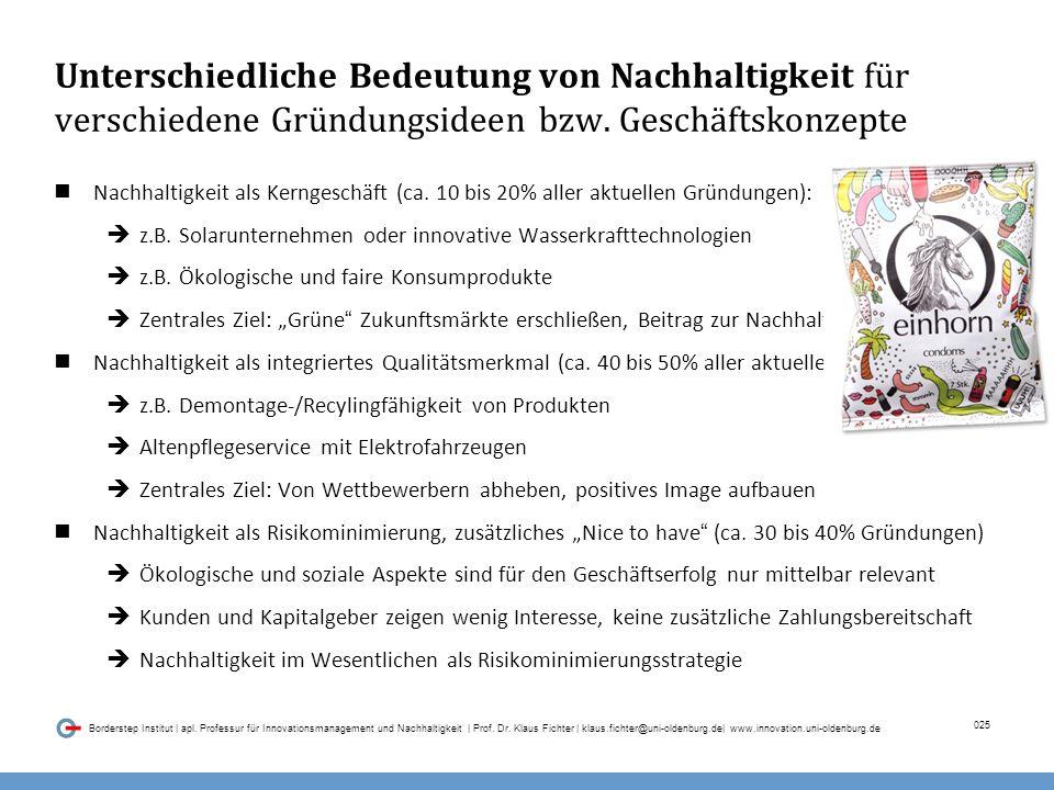 025 Borderstep Institut | apl.Professur für Innovationsmanagement und Nachhaltigkeit | Prof.