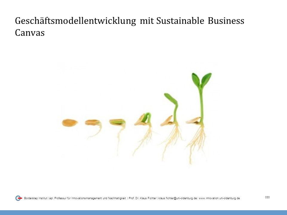 030 Borderstep Institut | apl.Professur für Innovationsmanagement und Nachhaltigkeit | Prof.
