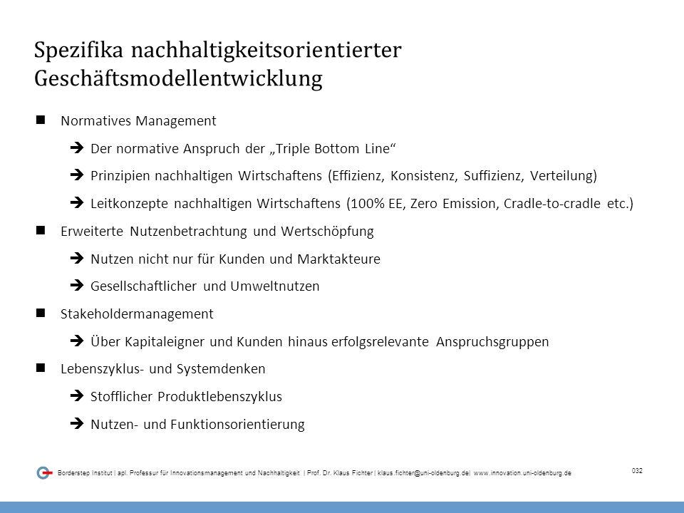 032 Borderstep Institut | apl. Professur für Innovationsmanagement und Nachhaltigkeit | Prof.