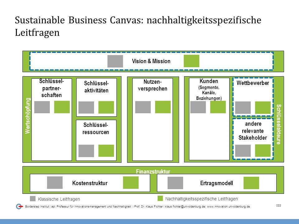033 Borderstep Institut | apl. Professur für Innovationsmanagement und Nachhaltigkeit | Prof.