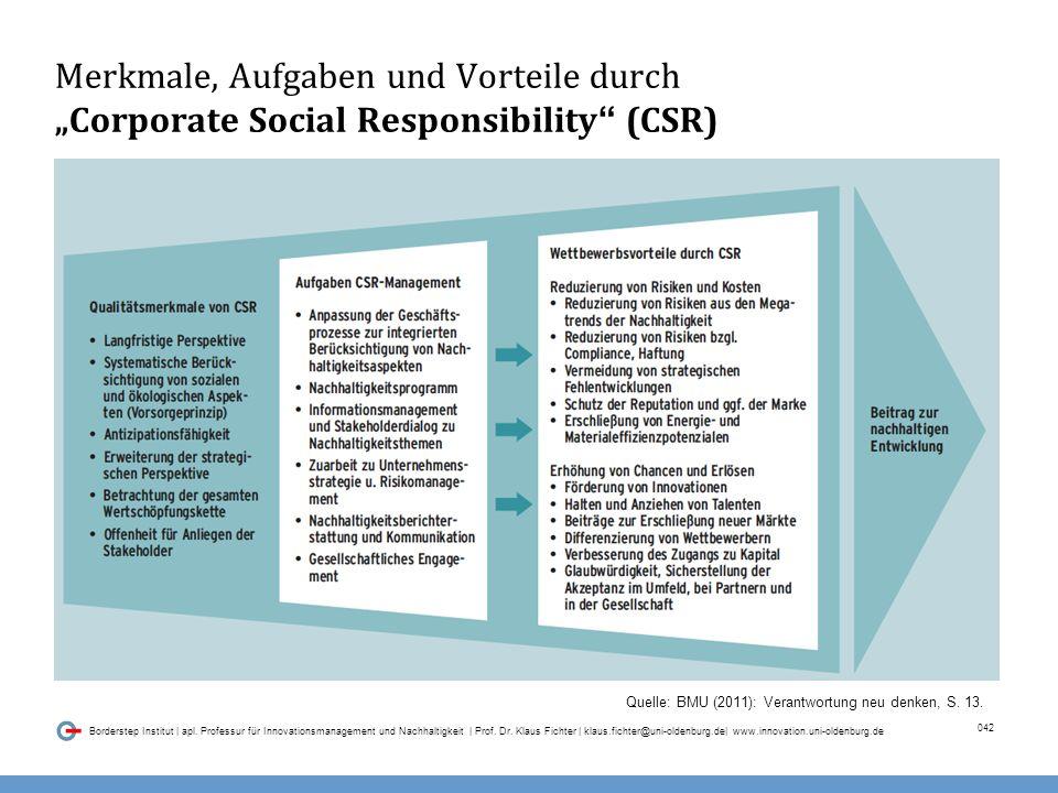042 Borderstep Institut | apl. Professur für Innovationsmanagement und Nachhaltigkeit | Prof.