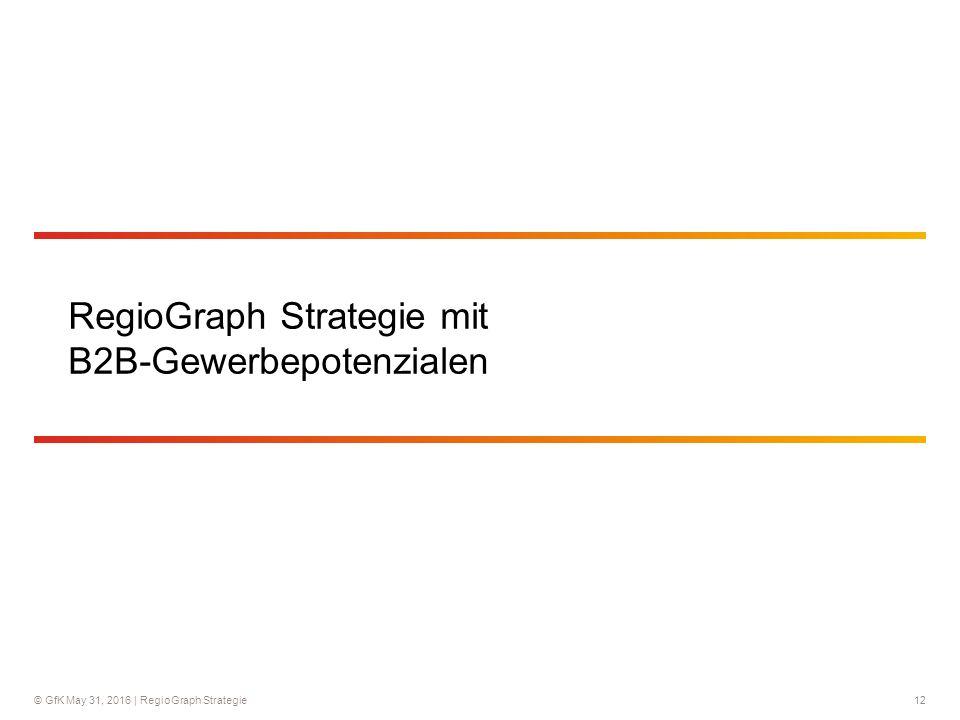 © GfK May 31, 2016 | RegioGraph Strategie 12 RegioGraph Strategie mit B2B-Gewerbepotenzialen