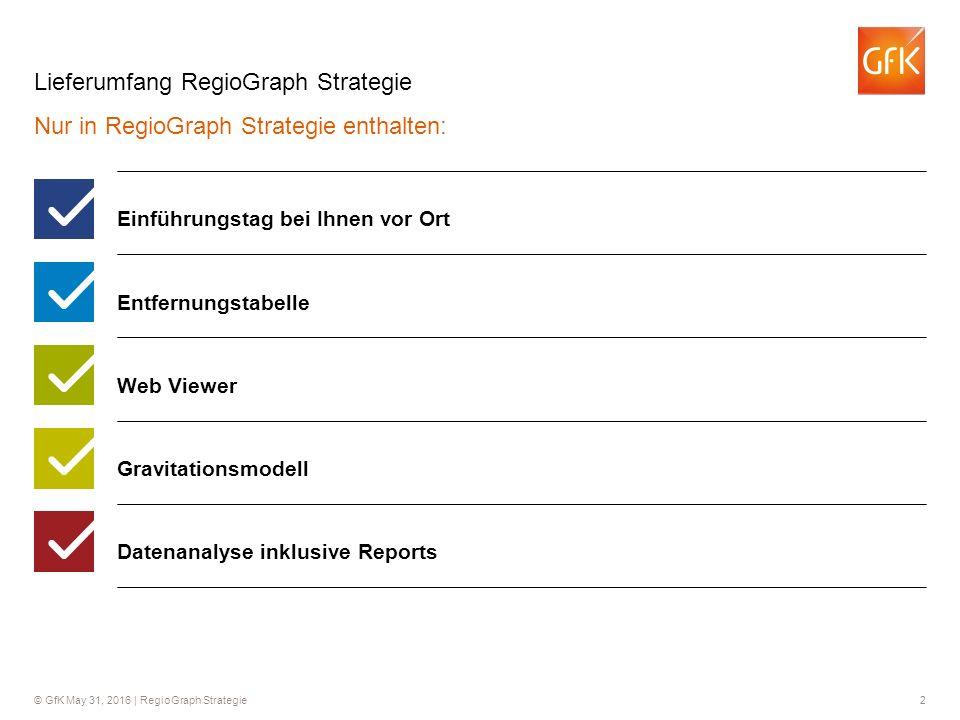 © GfK May 31, 2016 | RegioGraph Strategie 2 Lieferumfang RegioGraph Strategie Nur in RegioGraph Strategie enthalten: Einführungstag bei Ihnen vor Ort Entfernungstabelle Web Viewer Gravitationsmodell Datenanalyse inklusive Reports