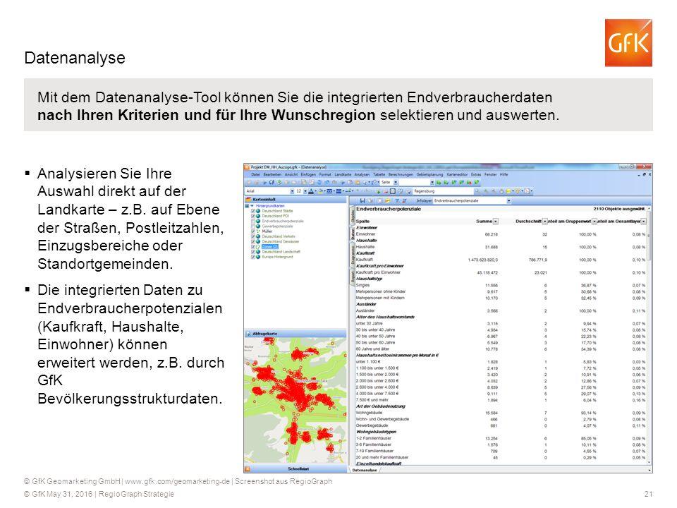 © GfK May 31, 2016 | RegioGraph Strategie 21 Mit dem Datenanalyse-Tool können Sie die integrierten Endverbraucherdaten nach Ihren Kriterien und für Ihre Wunschregion selektieren und auswerten.
