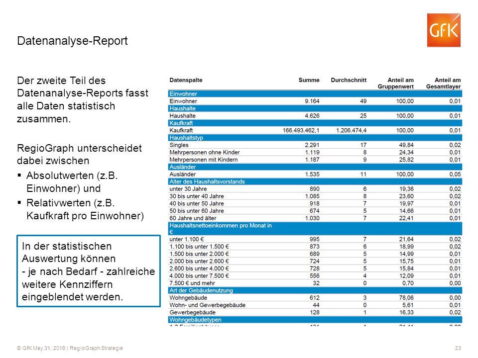 © GfK May 31, 2016 | RegioGraph Strategie 23 Der zweite Teil des Datenanalyse-Reports fasst alle Daten statistisch zusammen. RegioGraph unterscheidet