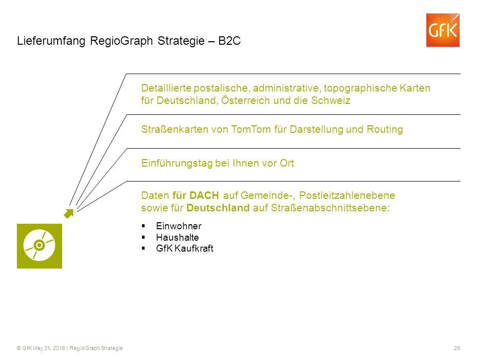 © GfK May 31, 2016 | RegioGraph Strategie 25 Lieferumfang RegioGraph Strategie – B2C Detaillierte postalische, administrative, topographische Karten f