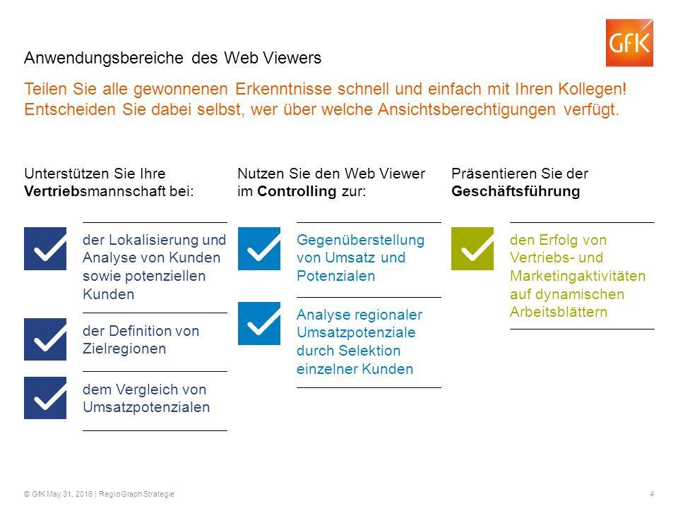 © GfK May 31, 2016 | RegioGraph Strategie 4 Anwendungsbereiche des Web Viewers Teilen Sie alle gewonnenen Erkenntnisse schnell und einfach mit Ihren K
