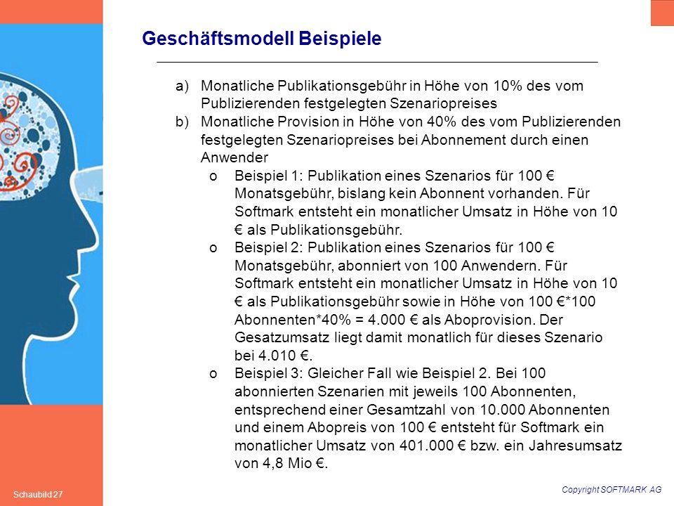 Copyright SOFTMARK AG Schaubild 27 Geschäftsmodell Beispiele a)Monatliche Publikationsgebühr in Höhe von 10% des vom Publizierenden festgelegten Szena