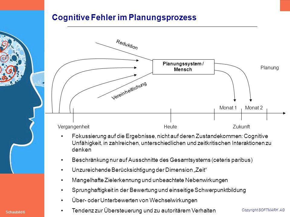 Copyright SOFTMARK AG Schaubild 6 Fokussierung auf die Ergebnisse, nicht auf deren Zustandekommen: Cognitive Unfähigkeit, in zahlreichen, unterschiedl