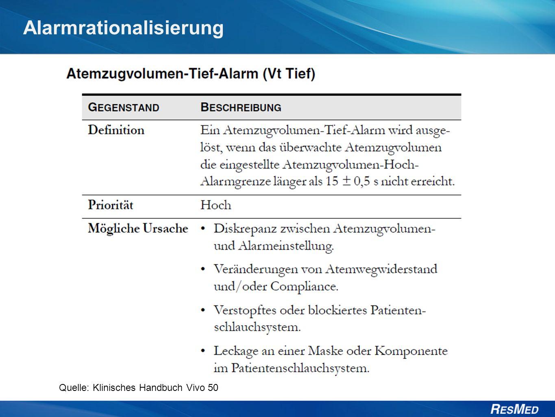 Quelle: Klinisches Handbuch Vivo 50 Alarmrationalisierung