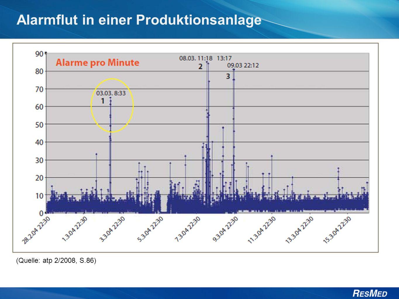 Alarmflut in einer Produktionsanlage (Quelle: atp 2/2008, S.86)