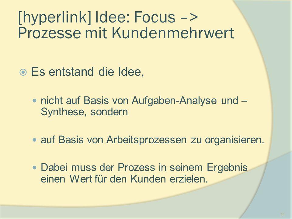 14 [hyperlink] Idee: Focus –> Prozesse mit Kundenmehrwert  Es entstand die Idee, nicht auf Basis von Aufgaben-Analyse und – Synthese, sondern auf Basis von Arbeitsprozessen zu organisieren.