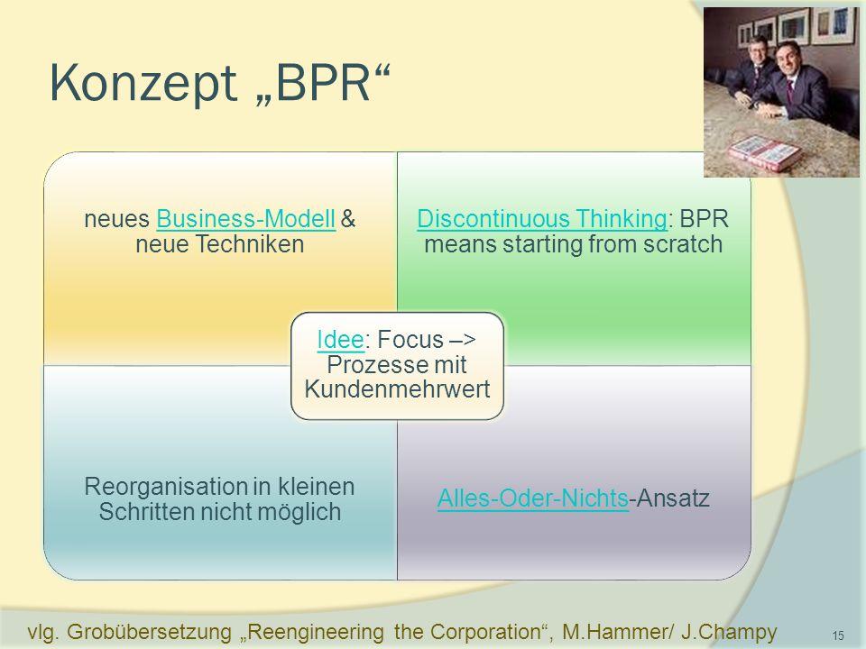 """Konzept """"BPR 15 vlg."""