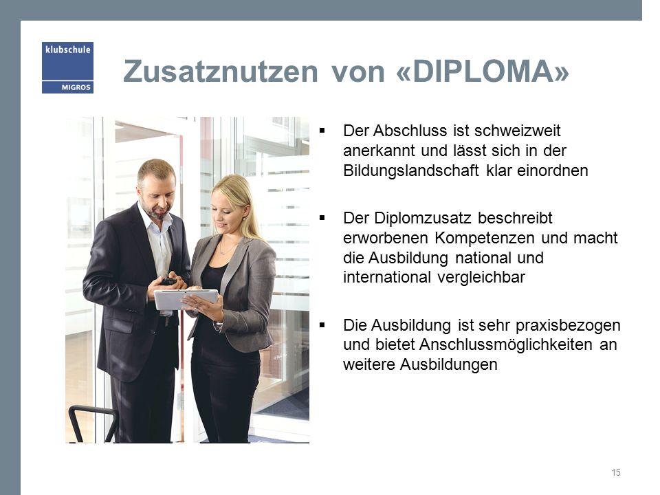 Zusatznutzen von «DIPLOMA»  Der Abschluss ist schweizweit anerkannt und lässt sich in der Bildungslandschaft klar einordnen  Der Diplomzusatz beschr