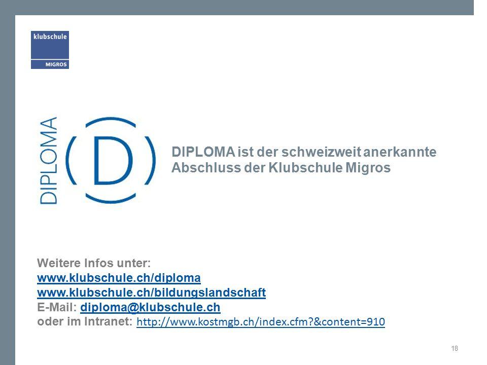 Weitere Infos unter: www.klubschule.ch/diploma www.klubschule.ch/bildungslandschaft E-Mail: diploma@klubschule.chdiploma@klubschule.ch oder im Intranet: http://www.kostmgb.ch/index.cfm?&content=910 http://www.kostmgb.ch/index.cfm?&content=910 DIPLOMA ist der schweizweit anerkannte Abschluss der Klubschule Migros 18