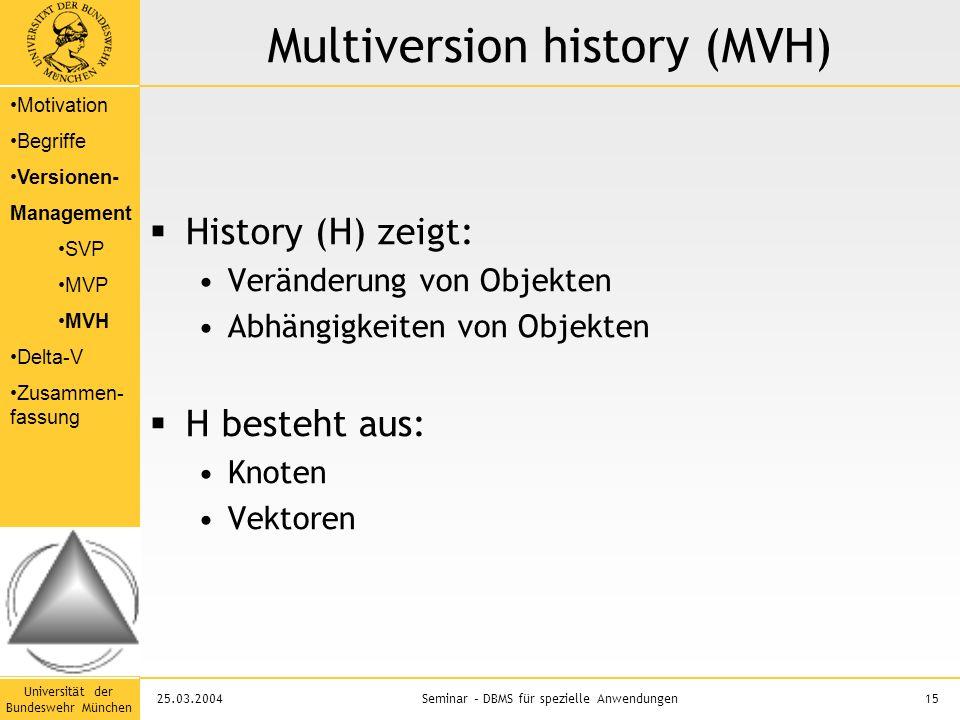 Universität der Bundeswehr München 15Seminar – DBMS für spezielle Anwendungen25.03.2004 Multiversion history (MVH)  History (H) zeigt: Veränderung von Objekten Abhängigkeiten von Objekten  H besteht aus: Knoten Vektoren Motivation Begriffe Versionen- Management SVP MVP MVH Delta-V Zusammen- fassung