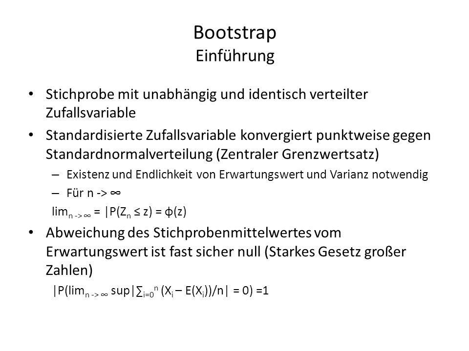 Bootstrap Einführung Stichprobe mit unabhängig und identisch verteilter Zufallsvariable Standardisierte Zufallsvariable konvergiert punktweise gegen Standardnormalverteilung (Zentraler Grenzwertsatz) – Existenz und Endlichkeit von Erwartungswert und Varianz notwendig – Für n -> ∞ lim n -> ∞ = |P(Z n ≤ z) = φ(z) Abweichung des Stichprobenmittelwertes vom Erwartungswert ist fast sicher null (Starkes Gesetz großer Zahlen) |P(lim n -> ∞ sup|∑ i=0 n (X i – E(X i ))/n| = 0) =1