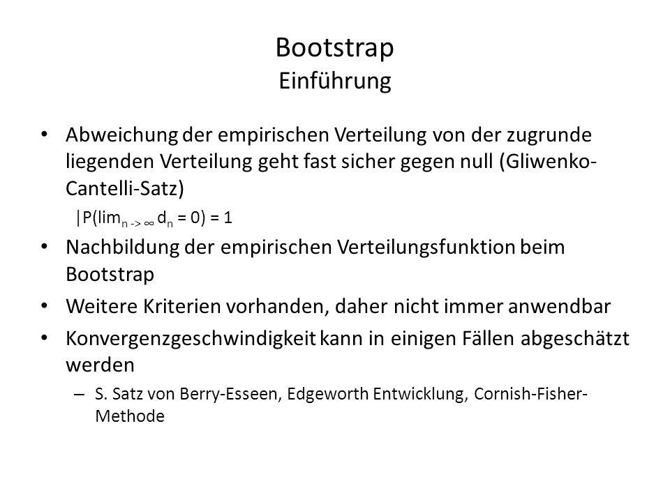 Bootstrap Einführung Abweichung der empirischen Verteilung von der zugrunde liegenden Verteilung geht fast sicher gegen null (Gliwenko- Cantelli-Satz)