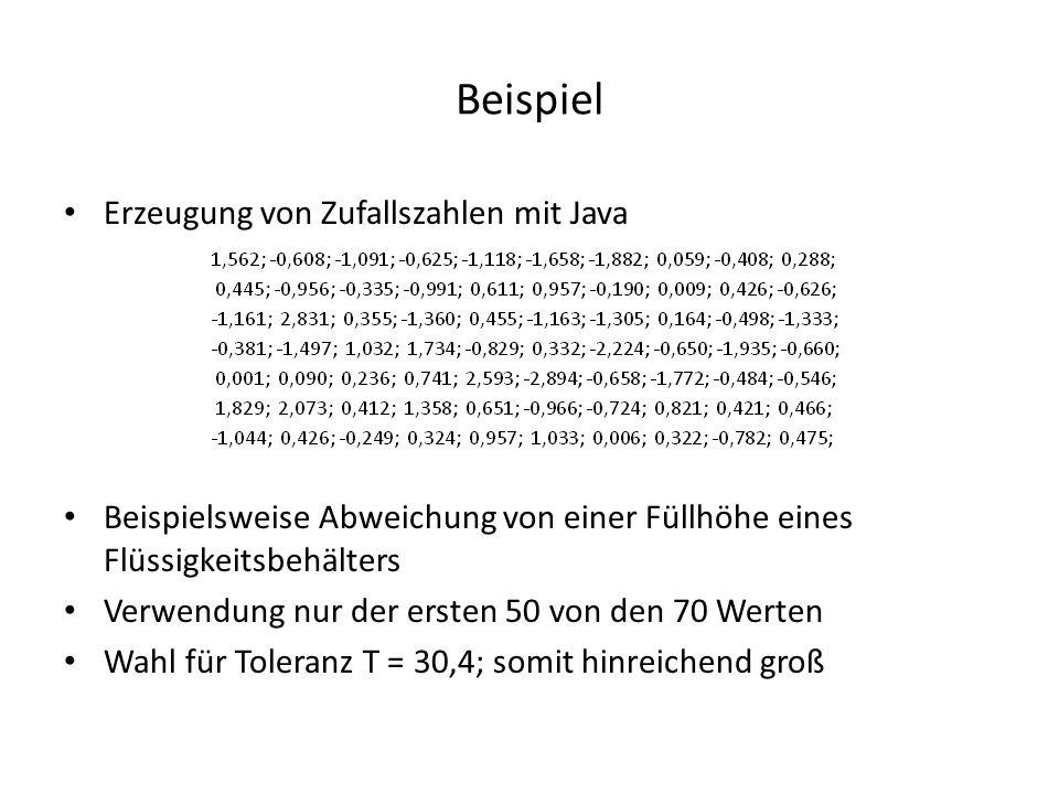 Beispiel Erzeugung von Zufallszahlen mit Java Beispielsweise Abweichung von einer Füllhöhe eines Flüssigkeitsbehälters Verwendung nur der ersten 50 von den 70 Werten Wahl für Toleranz T = 30,4; somit hinreichend groß