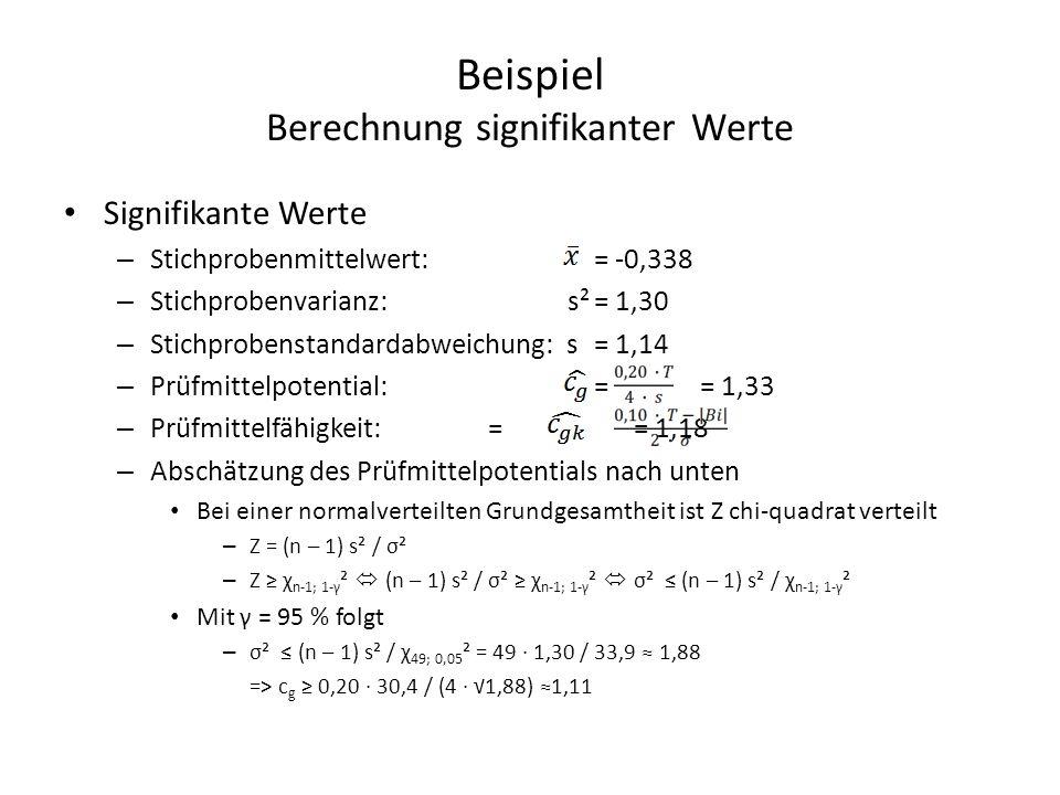 Beispiel Berechnung signifikanter Werte Signifikante Werte – Stichprobenmittelwert:= -0,338 – Stichprobenvarianz: s²= 1,30 – Stichprobenstandardabweichung: s= 1,14 – Prüfmittelpotential:= = 1,33 – Prüfmittelfähigkeit:= = 1,18 – Abschätzung des Prüfmittelpotentials nach unten Bei einer normalverteilten Grundgesamtheit ist Z chi-quadrat verteilt – Z = (n – 1) s² / σ² – Z ≥ χ n-1; 1-γ ²  (n – 1) s² / σ² ≥ χ n-1; 1-γ ²  σ² ≤ (n – 1) s² / χ n-1; 1-γ ² Mit γ = 95 % folgt – σ² ≤ (n – 1) s² / χ 49; 0,05 ² = 49 ∙ 1,30 / 33,9 ≈ 1,88 => c g ≥ 0,20 ∙ 30,4 / (4 ∙ √1,88) ≈1,11