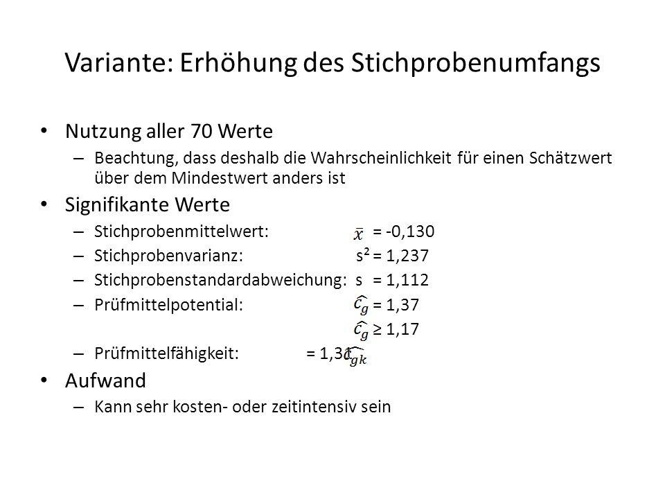 Variante: Erhöhung des Stichprobenumfangs Nutzung aller 70 Werte – Beachtung, dass deshalb die Wahrscheinlichkeit für einen Schätzwert über dem Mindestwert anders ist Signifikante Werte – Stichprobenmittelwert:= -0,130 – Stichprobenvarianz: s²= 1,237 – Stichprobenstandardabweichung: s= 1,112 – Prüfmittelpotential:= 1,37 ≥ 1,17 – Prüfmittelfähigkeit:= 1,31 Aufwand – Kann sehr kosten- oder zeitintensiv sein