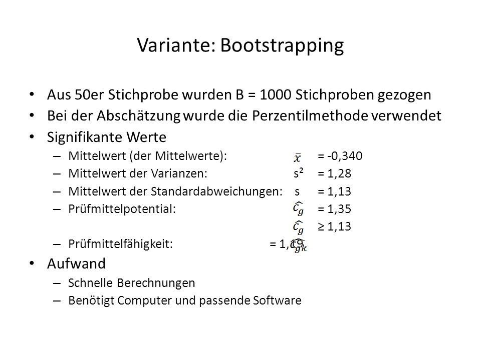 Variante: Bootstrapping Aus 50er Stichprobe wurden B = 1000 Stichproben gezogen Bei der Abschätzung wurde die Perzentilmethode verwendet Signifikante Werte – Mittelwert (der Mittelwerte):= -0,340 – Mittelwert der Varianzen: s²= 1,28 – Mittelwert der Standardabweichungen: s= 1,13 – Prüfmittelpotential:= 1,35 ≥ 1,13 – Prüfmittelfähigkeit:= 1,19 Aufwand – Schnelle Berechnungen – Benötigt Computer und passende Software
