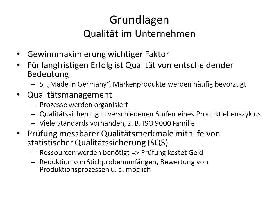 Grundlagen Qualität im Unternehmen Gewinnmaximierung wichtiger Faktor Für langfristigen Erfolg ist Qualität von entscheidender Bedeutung – S.