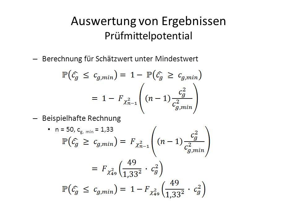 Auswertung von Ergebnissen Prüfmittelpotential – Berechnung für Schätzwert unter Mindestwert – Beispielhafte Rechnung n = 50, c g, min = 1,33