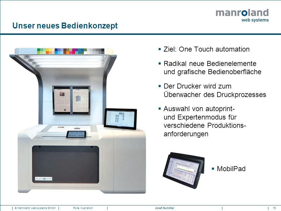 15Josef Aumiller © manroland web systems GmbHRolle Illustration  Ziel: One Touch automation  Radikal neue Bedienelemente und grafische Bedienoberflä