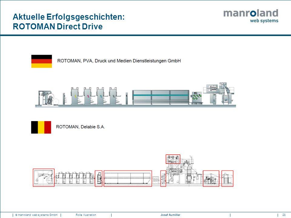 28Josef Aumiller © manroland web systems GmbHRolle Illustration Aktuelle Erfolgsgeschichten: ROTOMAN Direct Drive