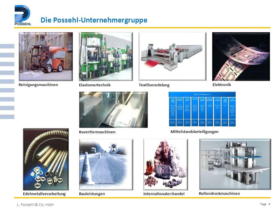 9Josef Aumiller © manroland web systems GmbHRolle Illustration Unsere Strategie  Firma und Kapazitäten sind den veränderten Marktbedingungen angepasst.