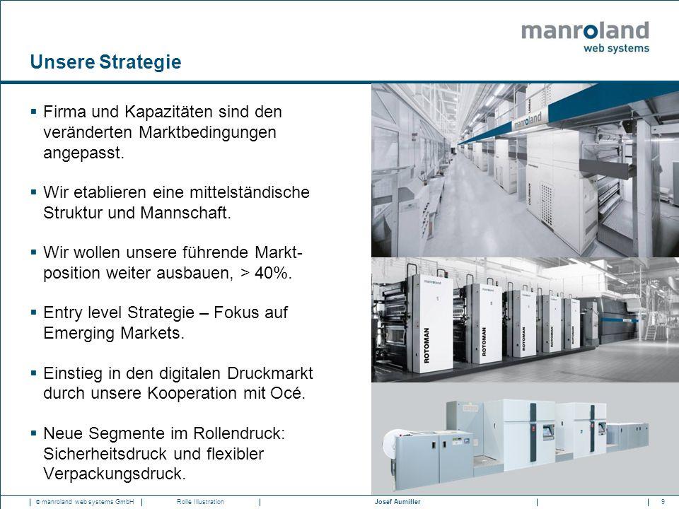 9Josef Aumiller © manroland web systems GmbHRolle Illustration Unsere Strategie  Firma und Kapazitäten sind den veränderten Marktbedingungen angepass