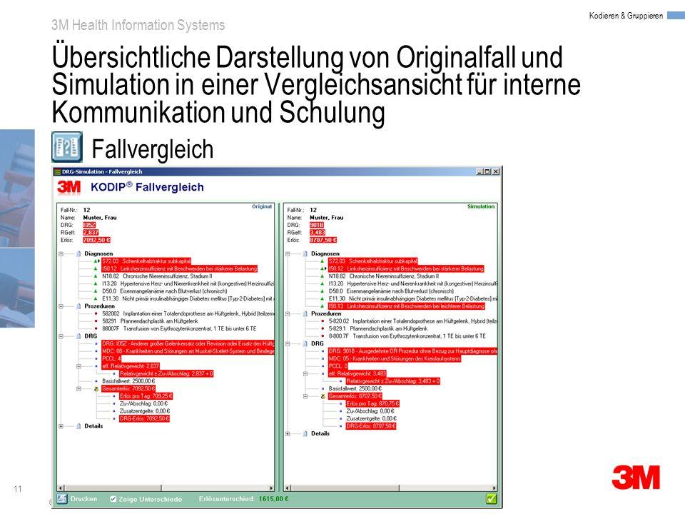 11 3M Health Information Systems Kodieren & Gruppieren © 3M 2008. All Rights Reserved. Übersichtliche Darstellung von Originalfall und Simulation in e