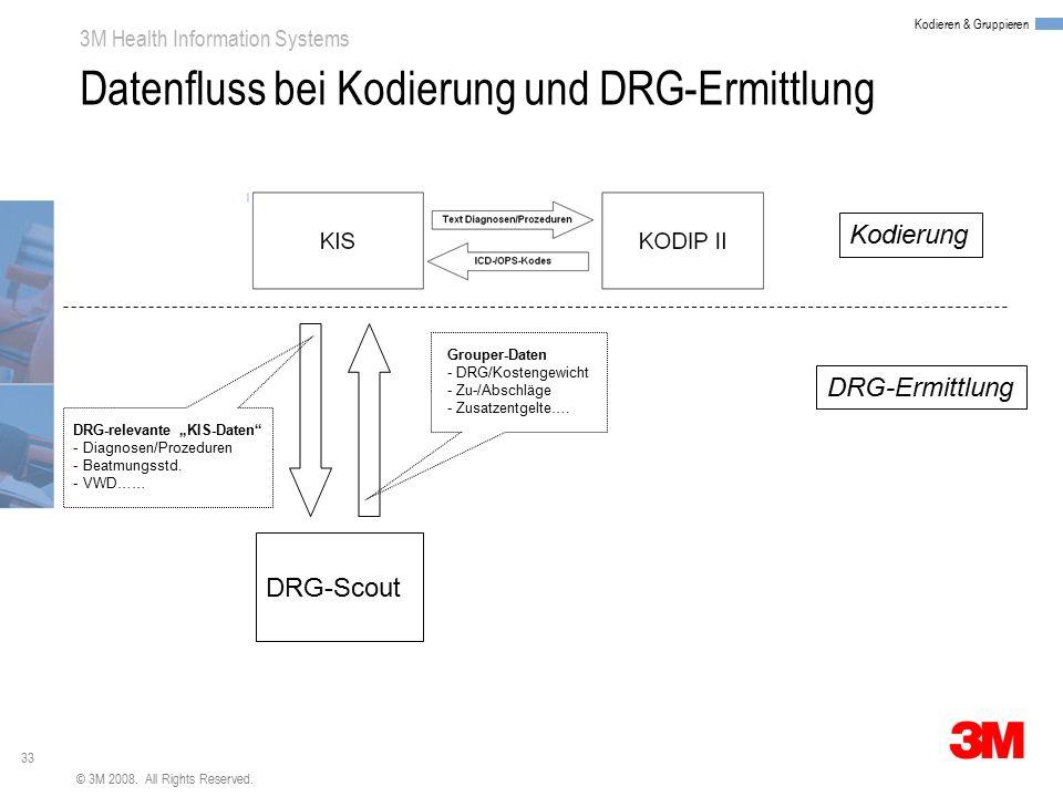 33 3M Health Information Systems Kodieren & Gruppieren © 3M 2008. All Rights Reserved. Datenfluss bei Kodierung und DRG-Ermittlung DRG-Scout DRG-relev