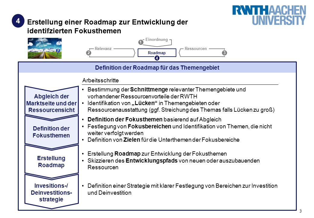 3 Erstellung einer Roadmap zur Entwicklung der identifzierten Fokusthemen 4 Bestimmung der Schnittmenge relevanter Themengebiete und vorhandener Resso