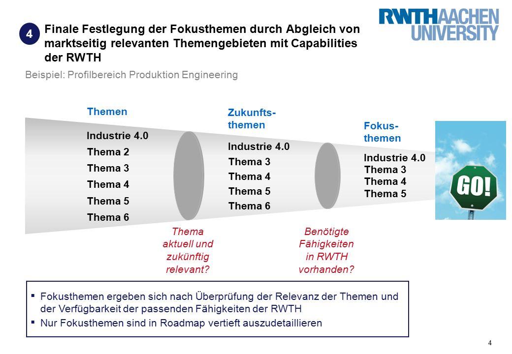 4 Finale Festlegung der Fokusthemen durch Abgleich von marktseitig relevanten Themengebieten mit Capabilities der RWTH 4 Beispiel: Profilbereich Produ