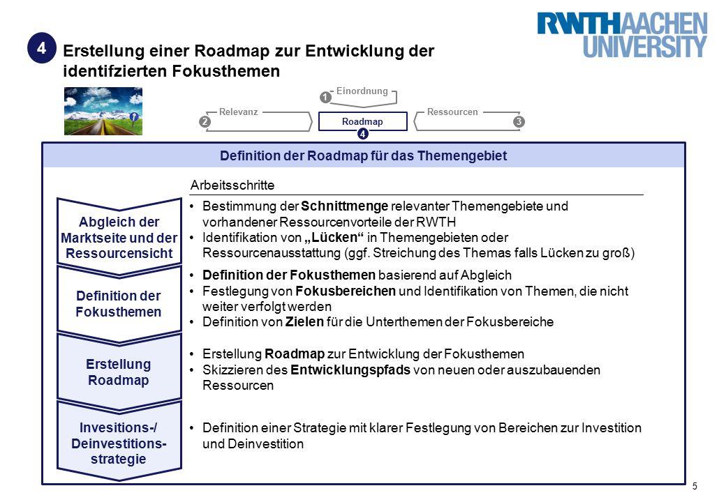 5 Erstellung einer Roadmap zur Entwicklung der identifzierten Fokusthemen 4 Bestimmung der Schnittmenge relevanter Themengebiete und vorhandener Resso