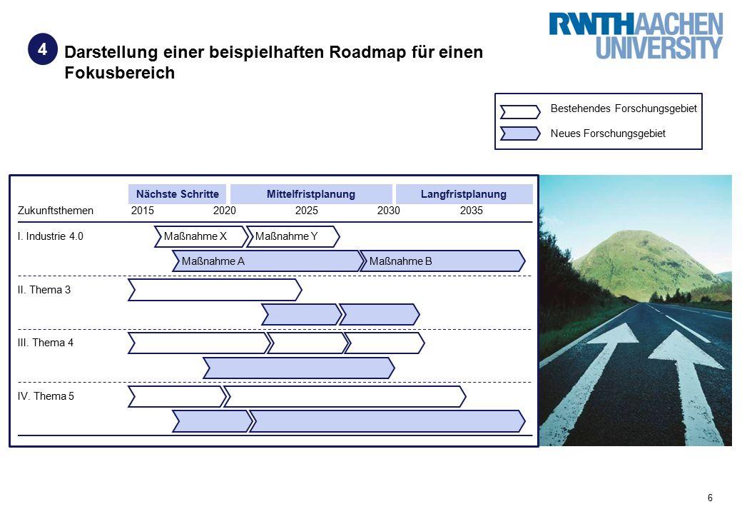 6 Darstellung einer beispielhaften Roadmap für einen Fokusbereich Bestehendes Forschungsgebiet Neues Forschungsgebiet 4 I. Industrie 4.0 Nächste Schri