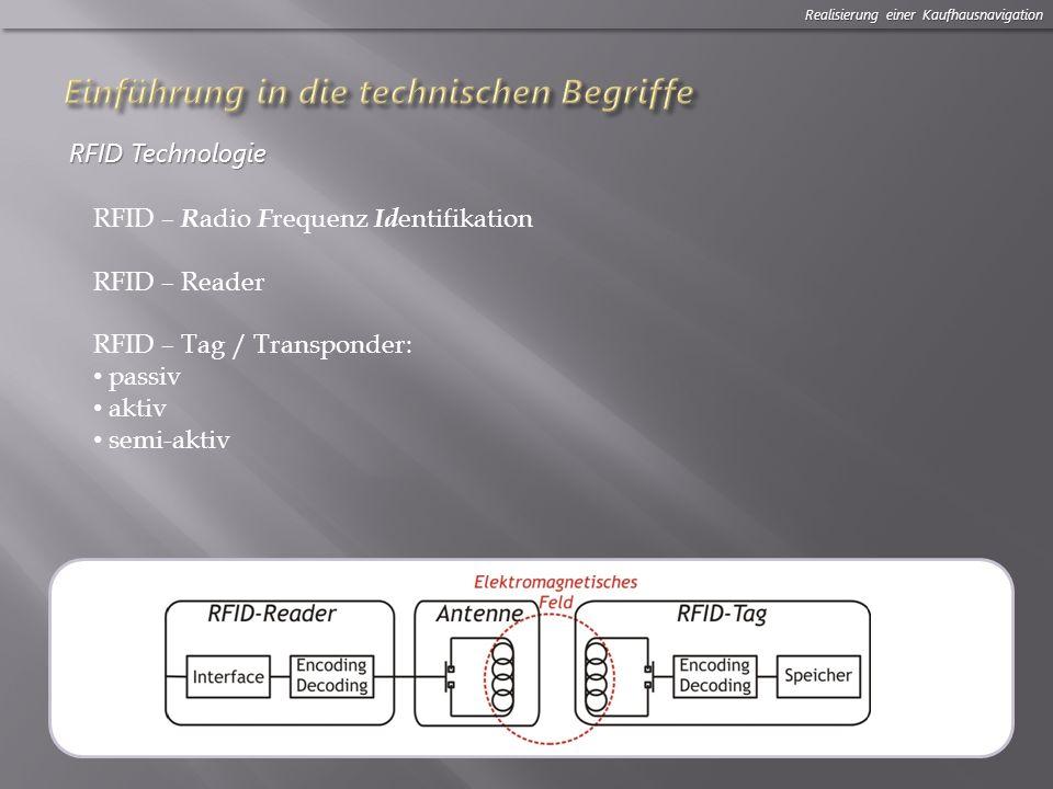 Realisierung einer Kaufhausnavigation RFID Technologie RFID – R adio F requenz Id entifikation RFID – Reader RFID – Tag / Transponder: passiv aktiv semi-aktiv