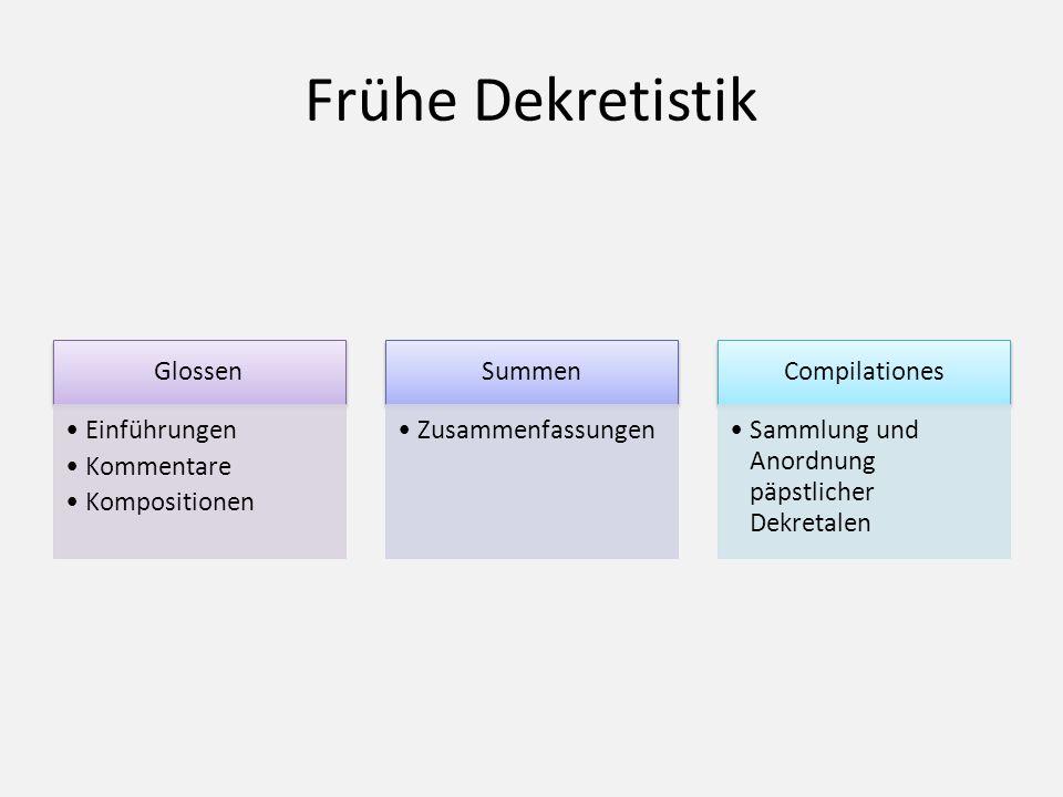 Frühe Dekretistik Glossen Einführungen Kommentare Kompositionen Summen Zusammenfassungen Compilationes Sammlung und Anordnung päpstlicher Dekretalen