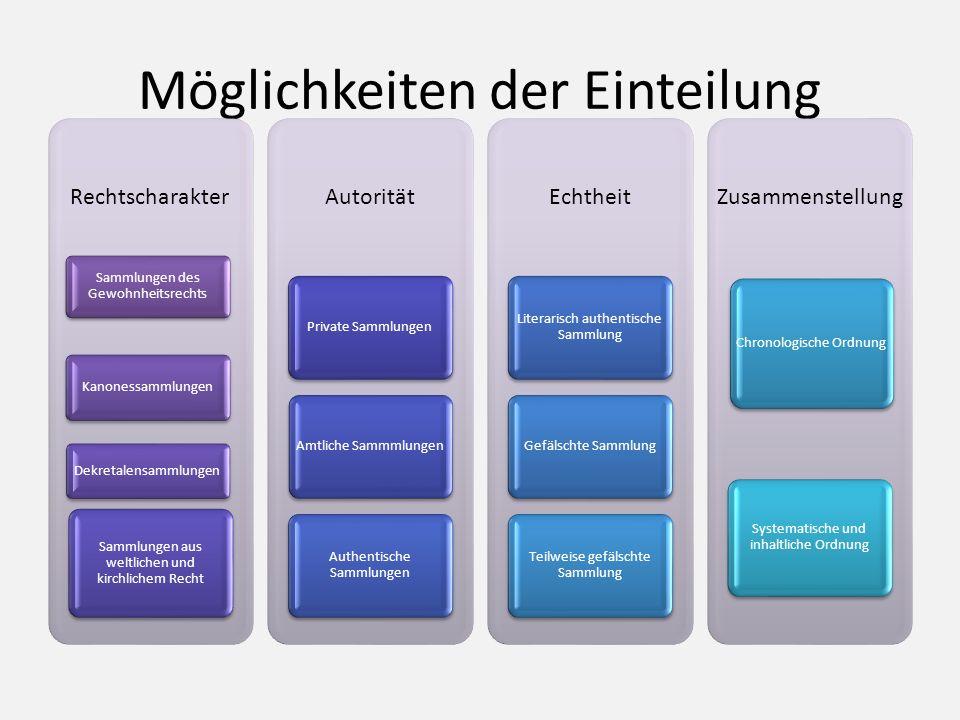 Möglichkeiten der Einteilung Rechtscharakter Sammlungen des Gewohnheitsrechts Kanonessammlungen Dekretalensammlungen Sammlungen aus weltlichen und kir