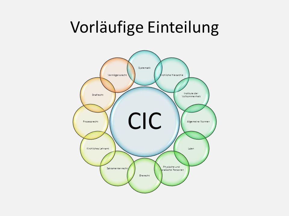 Vorläufige Einteilung CIC SystematikKirchliche Hierarchie Institute der Vollkommenheit Allgemeine NormenLaien Physische und moralische Personen Eherec