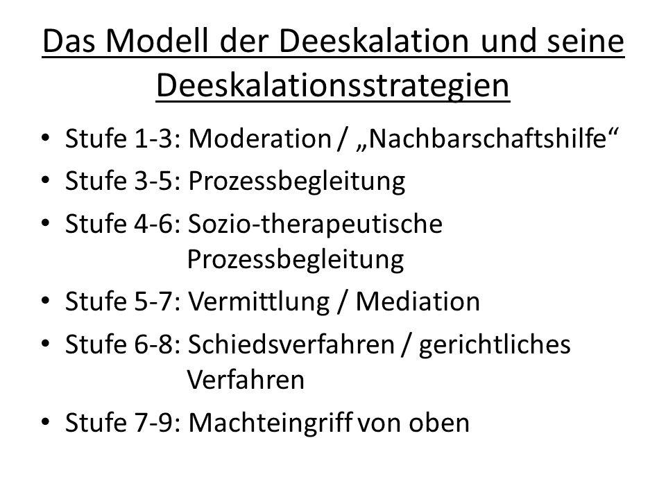 """Das Modell der Deeskalation und seine Deeskalationsstrategien Stufe 1-3: Moderation / """"Nachbarschaftshilfe"""" Stufe 3-5: Prozessbegleitung Stufe 4-6: So"""