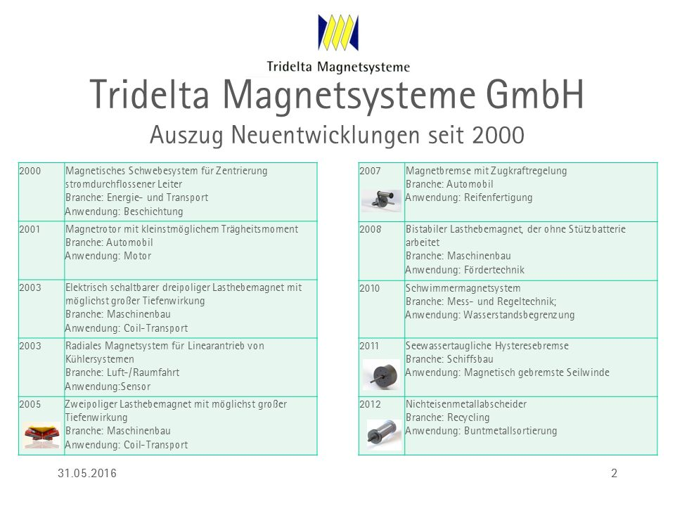 Tridelta Magnetsysteme GmbH Auszug Neuentwicklungen seit 2000 2000Magnetisches Schwebesystem für Zentrierung stromdurchflossener Leiter Branche: Energ