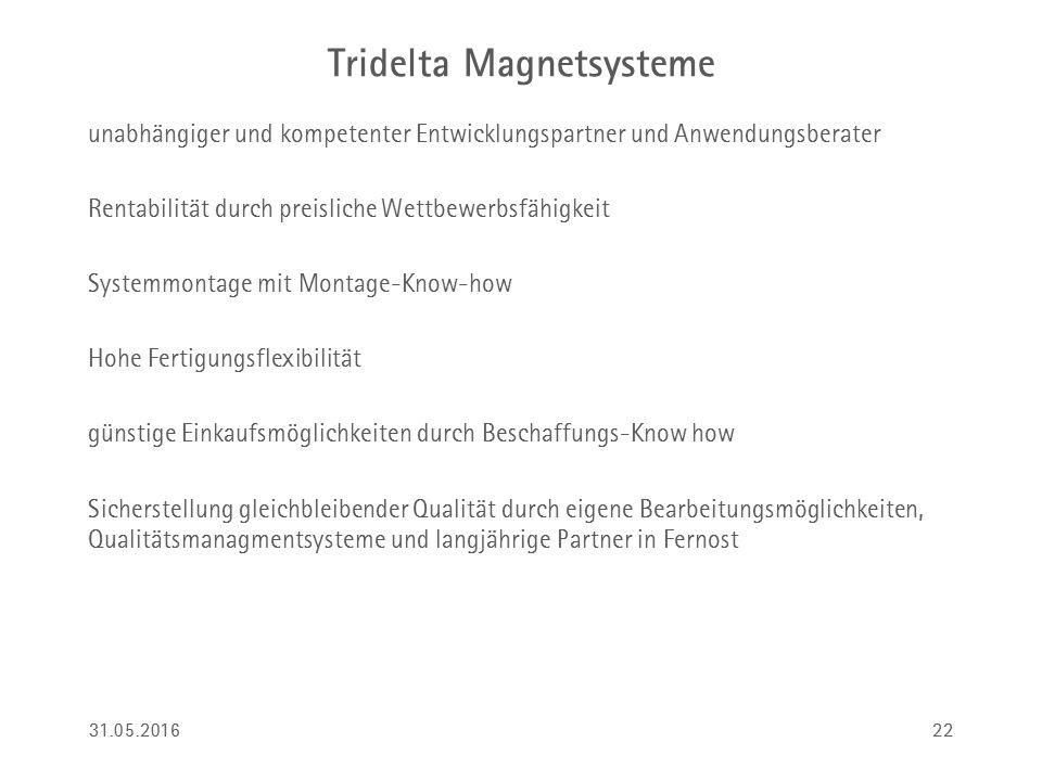 Tridelta Magnetsysteme unabhängiger und kompetenter Entwicklungspartner und Anwendungsberater Rentabilität durch preisliche Wettbewerbsfähigkeit Syste