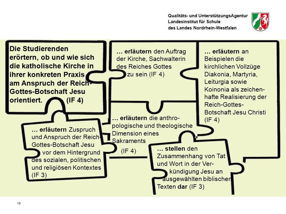Qualitäts- und UnterstützungsAgentur Landesinstitut für Schule des Landes Nordrhein-Westfalen 19 Die Studierenden erörtern, ob und wie sich die katholische Kirche in ihrer konkreten Praxis am Anspruch der Reich- Gottes-Botschaft Jesu orientiert.